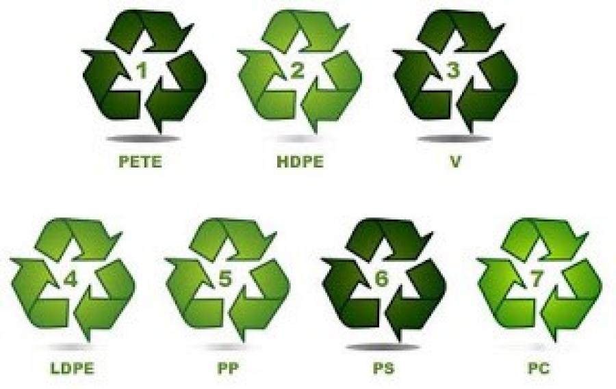 Simbol-Simbol pada Botol Kemasan